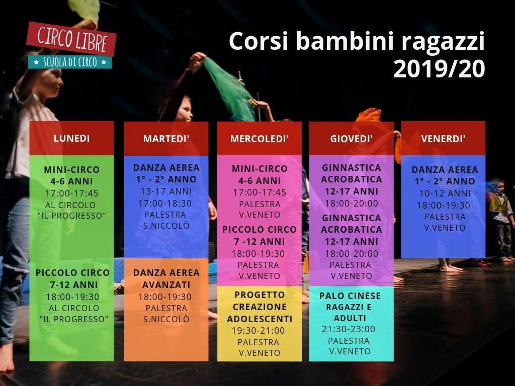 planning corsi bambini circo libre 2019/020